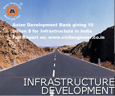 Asian development bank contribution in India for Infrastructure