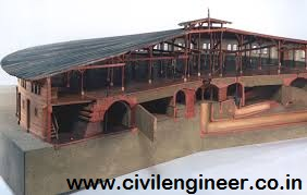 kilns_civilengineer.co.in