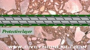 Civil_protection-of-reinforcement-against-corrosion_Engineer