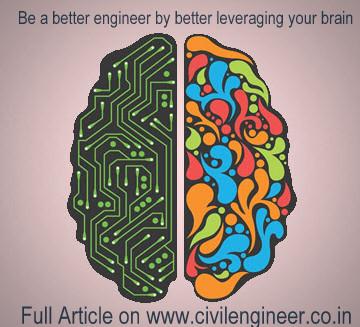 Leadership_engineer_brain