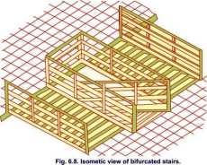 Isometric view of bifercated stairs