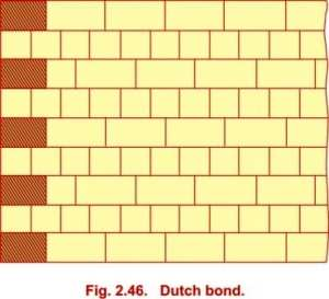 Dutch bond