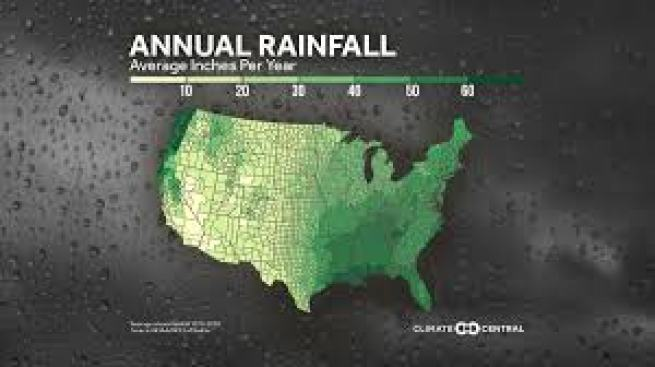 Average annual rainfall & index of wetness