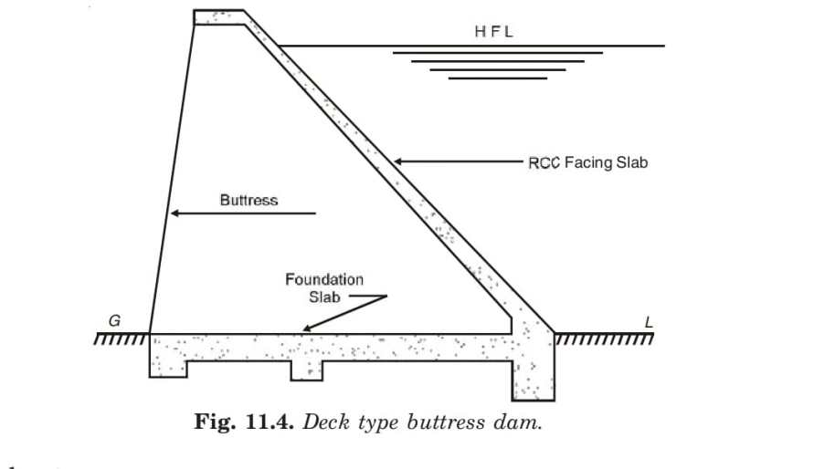 Deck type buttress dam. Advantages