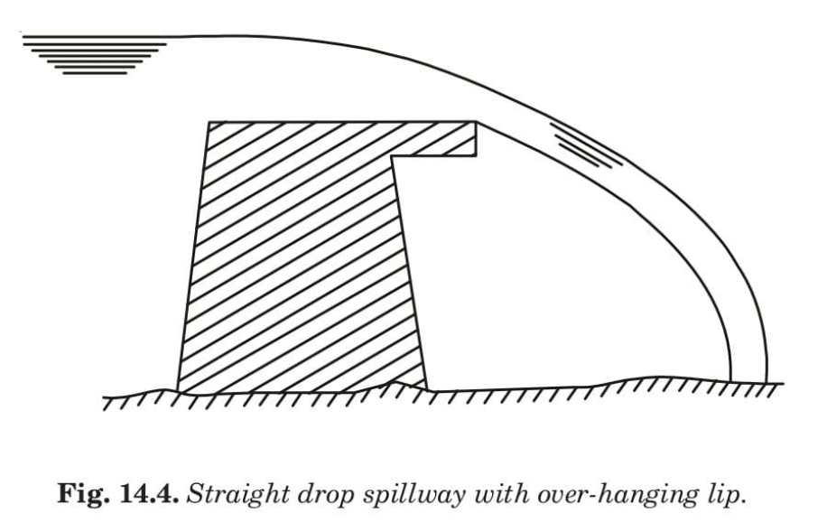 Fig. 14.4. Straight drop spillway with over-hanging lip.
