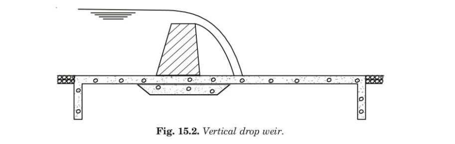 Fig. 15.2. Vertical drop weir.