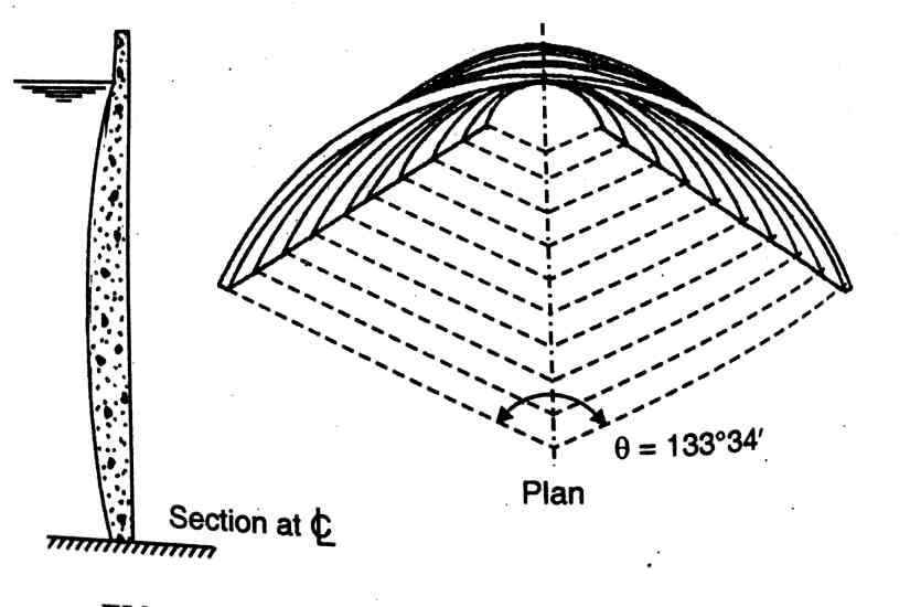 constant angle arch dam