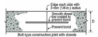 construction joint