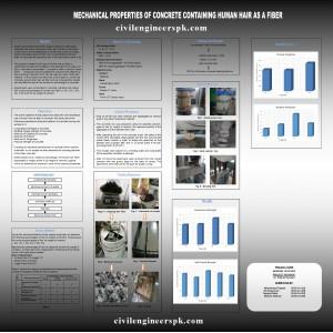 Poster Presentation 2010-2014
