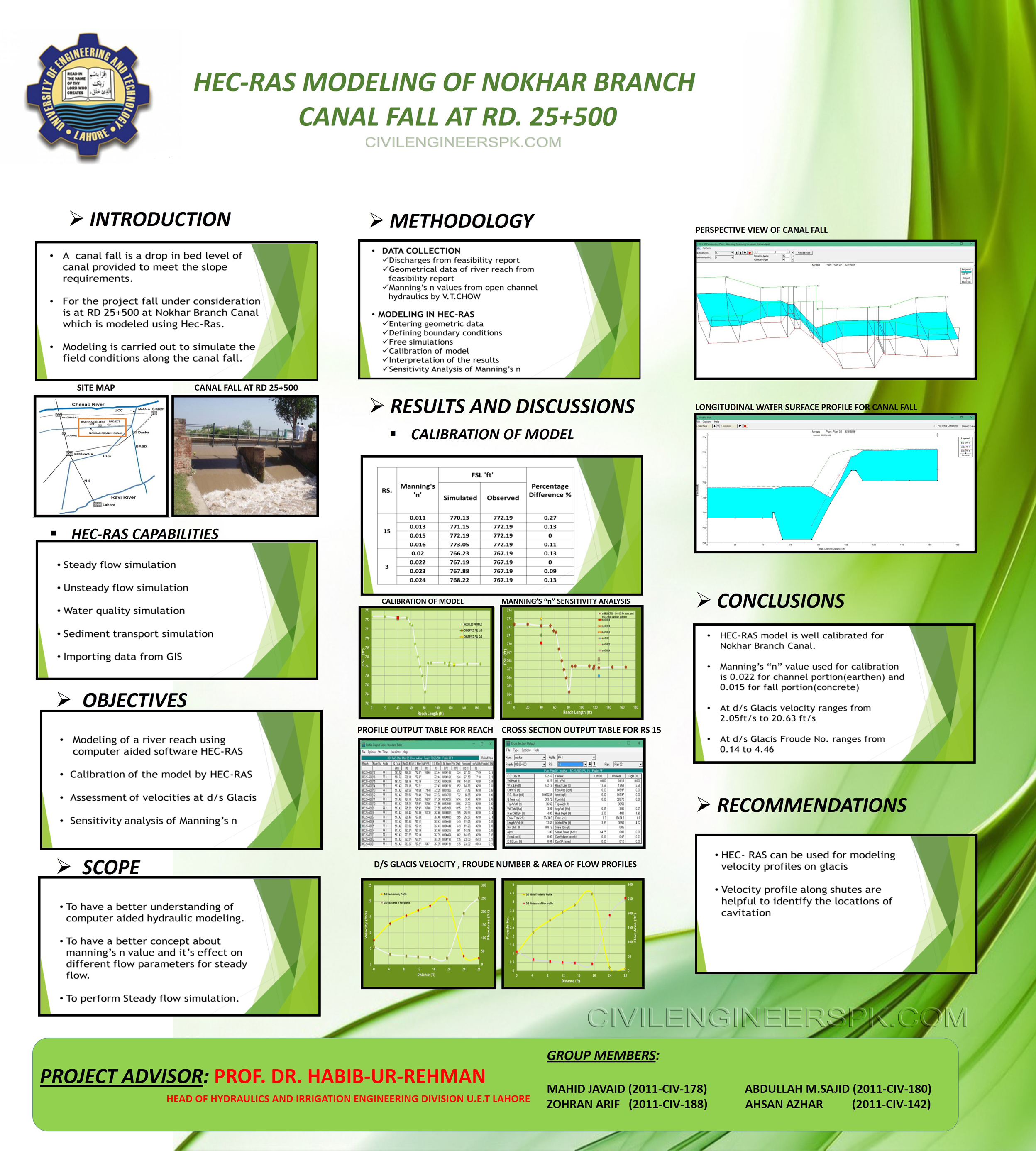 poster presentation 2011-2015 - civil engineers pk, Presentation templates