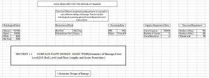Design of Barrage excel sheet