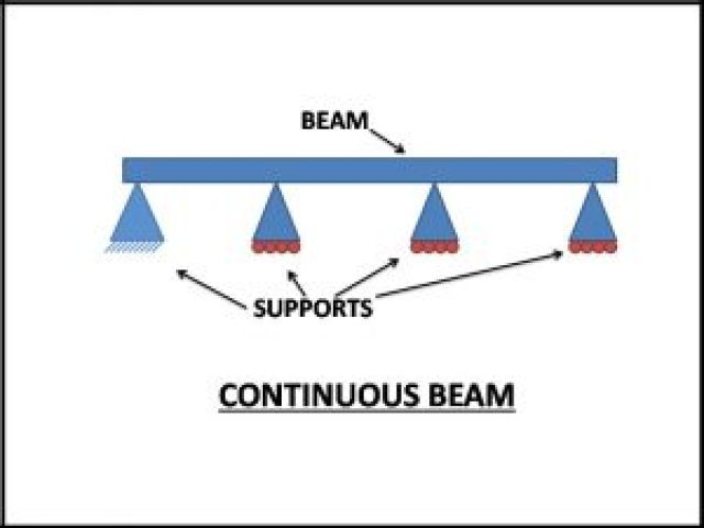 Continuous type of beam