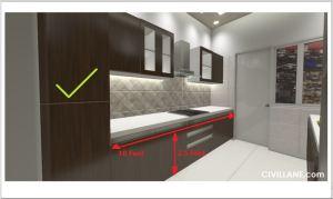 Correct Kitchen Measurements Tips