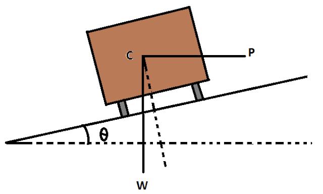 Analysis of Superelevation Formula as Per I.R.C