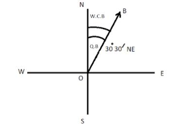 W.C.B For Quadrantal Bearings N 30°30՛ E