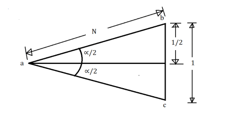 Crossing Angle - Isosceles Triangle Method