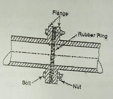 Flanged joint