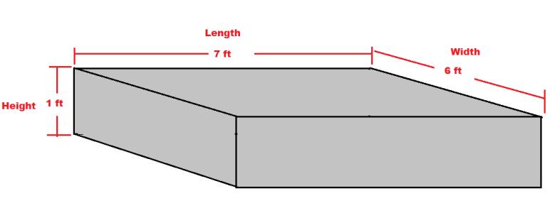 Quantity of Cement, Sand & Aggregate in M20 Concrete