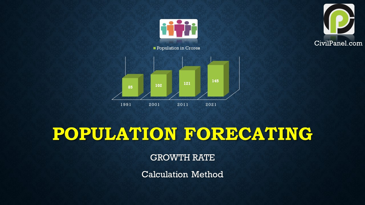 Population Forecasting | Growth Rate Calculation Method