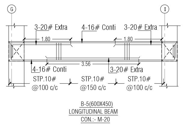 bar bending schedule of beam civil engineering panel