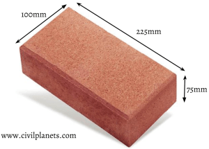 Size of Brick