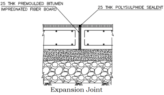 type of joints in construction