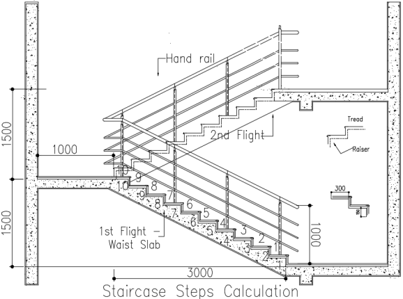 How to calculate Stair Case Steps - Example Calculation