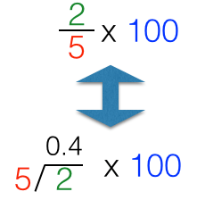 fraction to percent