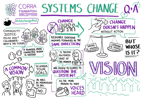 The Corra Foundation - Systems Change