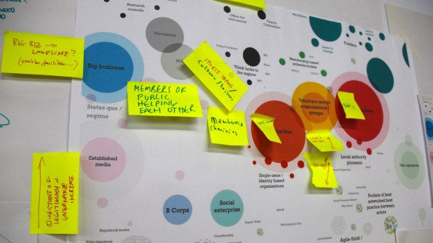 Ideas that could be part of a people-power grid
