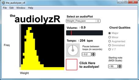 audiolyzR