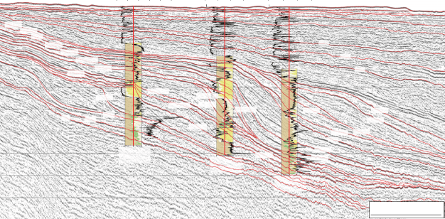Seismic reflection profile of Miocene, clinoform-bearing strata offshore New Jersey. Well logs are overlain, indicating the principal lithogies (brown=muddy; yellow=sandy)