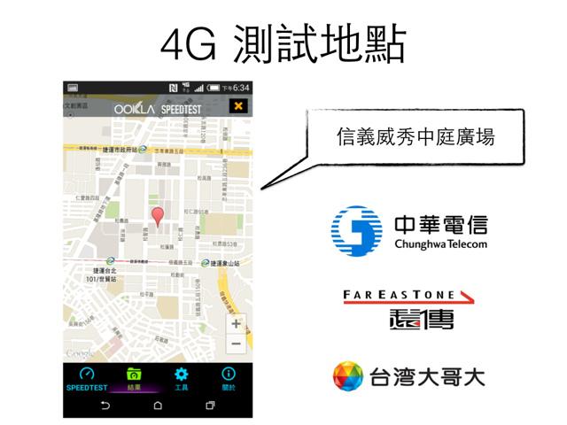 TW 4G SpeedTest CJay.004.jpg