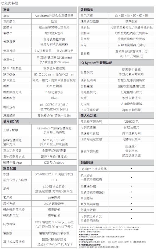 Gogoro Plus 規格配備表2