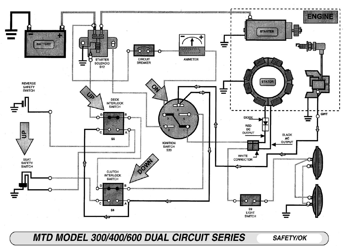 Wiring Diagram For A Toro Riding Lawn Mower