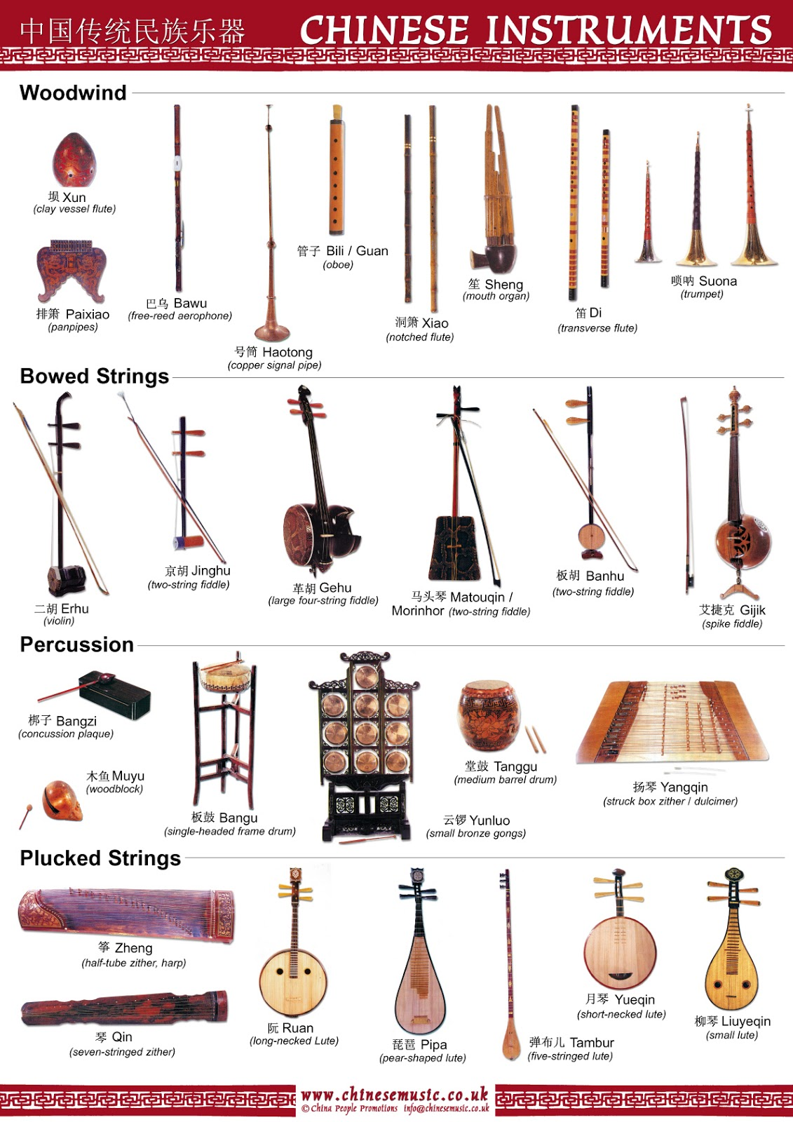 Musical Instruments Images And Their Names