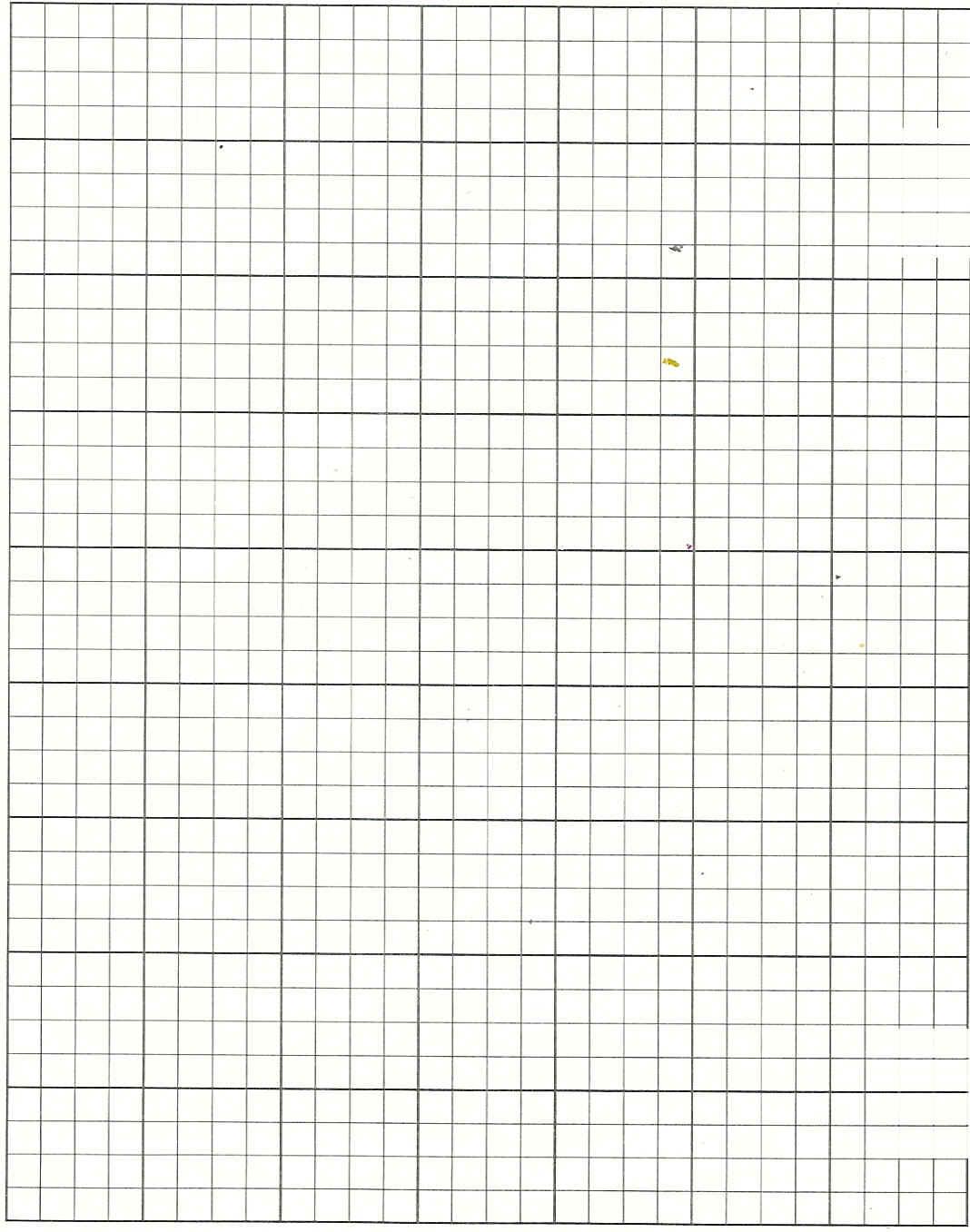 Worksheet 1 4 Graph Paper Grass Fedjp Worksheet Study Site