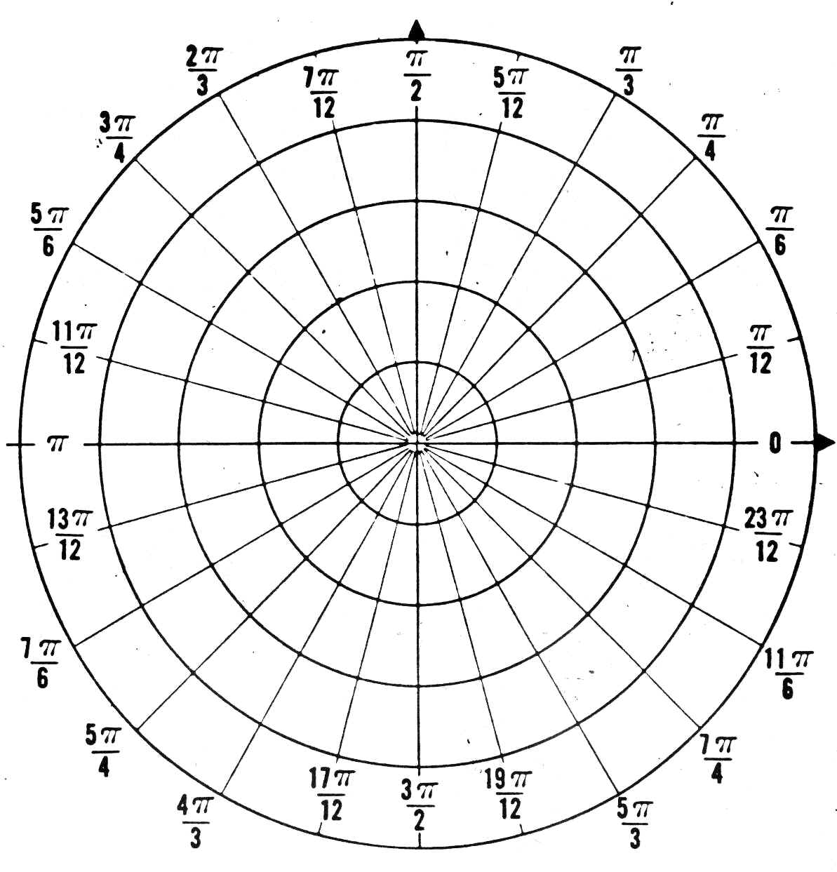 Search Results For Polar Coordinate Graph Paper Calendar