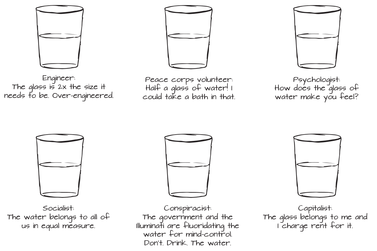 Half Full Or Half Empty And Does It Matter