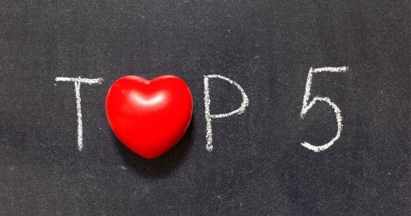 Top 5 health insurance companies (1)