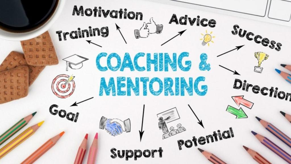 Coach and Mentoring Advice Success Direction Potential Support Goal Training Motivation.