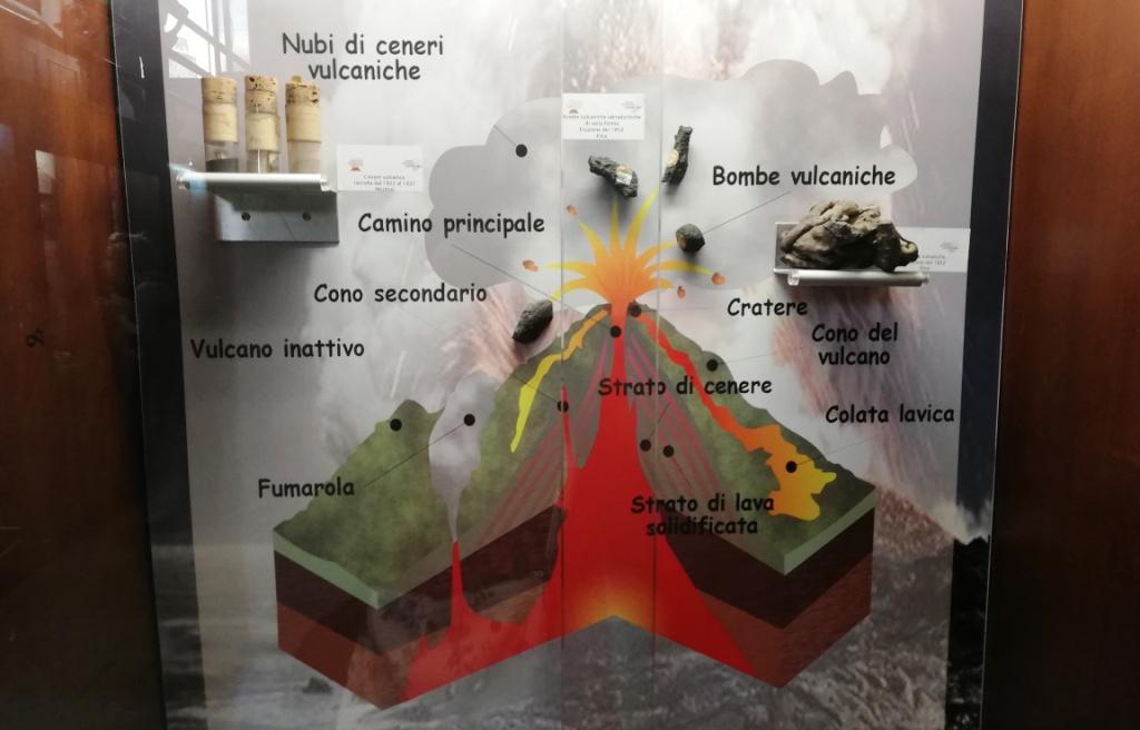 installazione al museo geologico gemmellaro