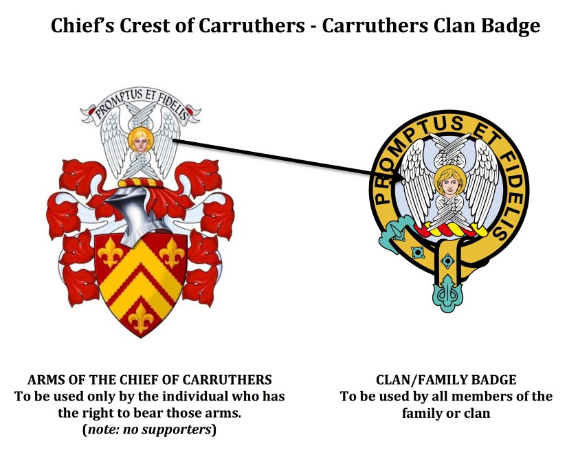 Chiefs crest to badge