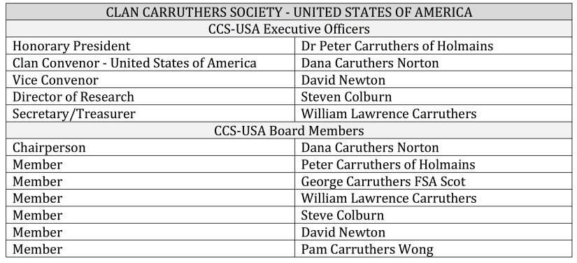 CCS-USA officers .jpg