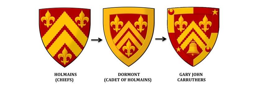 holmains dormont and gary.jpg