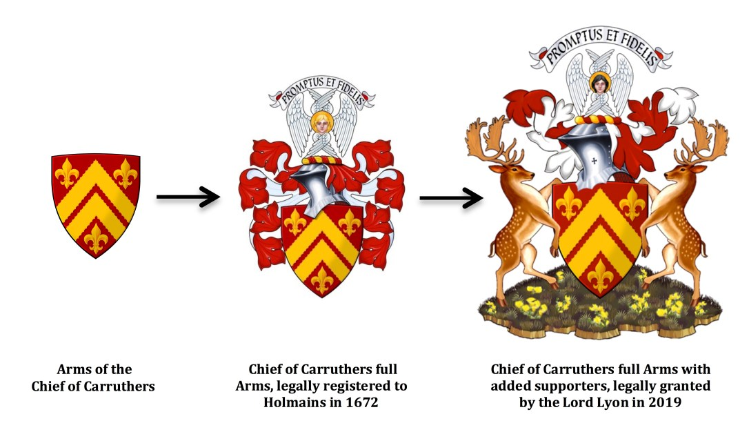 Progression of chiefs arms 2019.jpg
