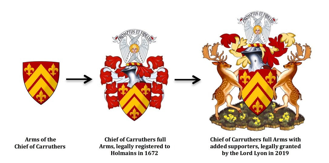 carruthers chief and llc arms .jpg