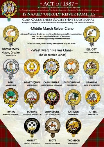 Reiver clan crest 2020 Final