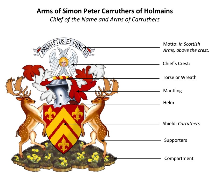 Arms of the Chief explained.jpeg