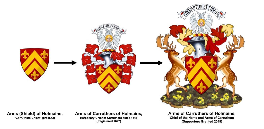 progression of Holmains Arms.jpeg